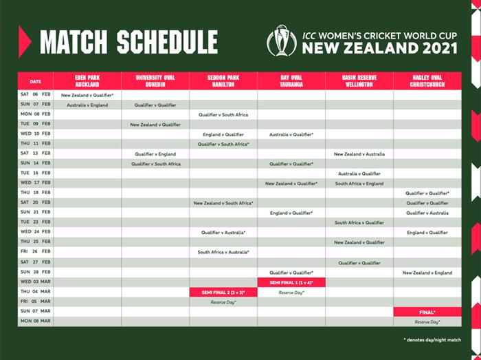 Women's ODI World Cup 2021 schedule
