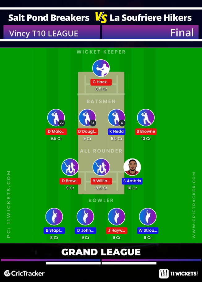 Vincy-Premier-T10-League-2020-Final,-Salt-Pond-Breakers-vs-La-Soufriere-Hikers-(Grand-League)11-Wickets