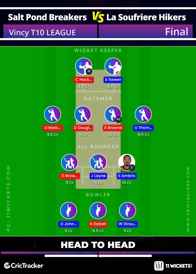 Vincy-Premier-T10-League-2020-Final,-Salt-Pond-Breakers-vs-La-Soufriere-Hikers-(Head-to-Head)11-Wickets