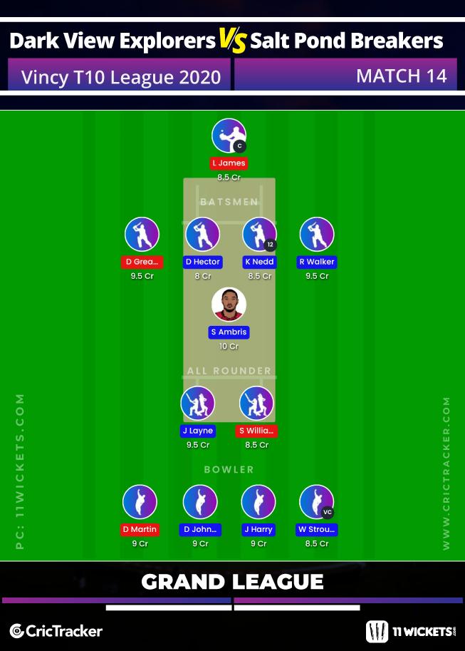 Vincy-Premier-T10-League-2020-Match-14,-Dark-View-Explorers-vs-Salt-Pond-Breakers-(Grand-League)11Wickets