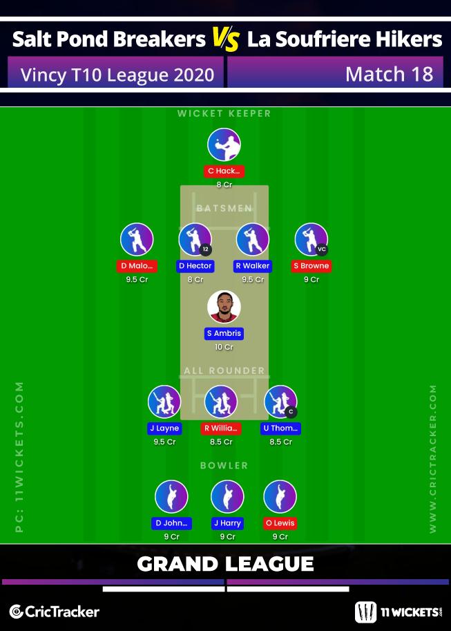 Vincy-Premier-T10-League-2020-Match-18,-Salt-Pond-Breakers-vs-La-Soufriere-Hikers-(Grand-League)-11Wickets