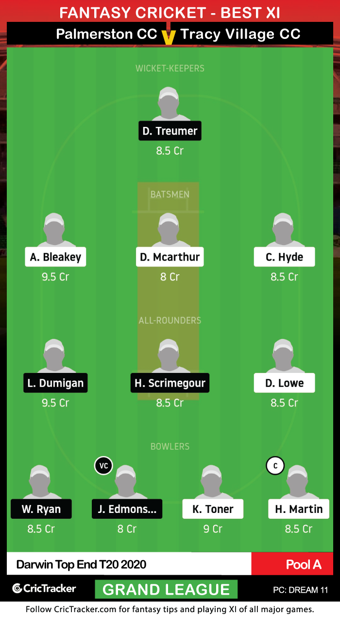 Darwin-Top-End-T20-2020-PoolA-Palmerston-Cricket-Club-vs-Tracy-Village-Cricket-Club-GrandLeague