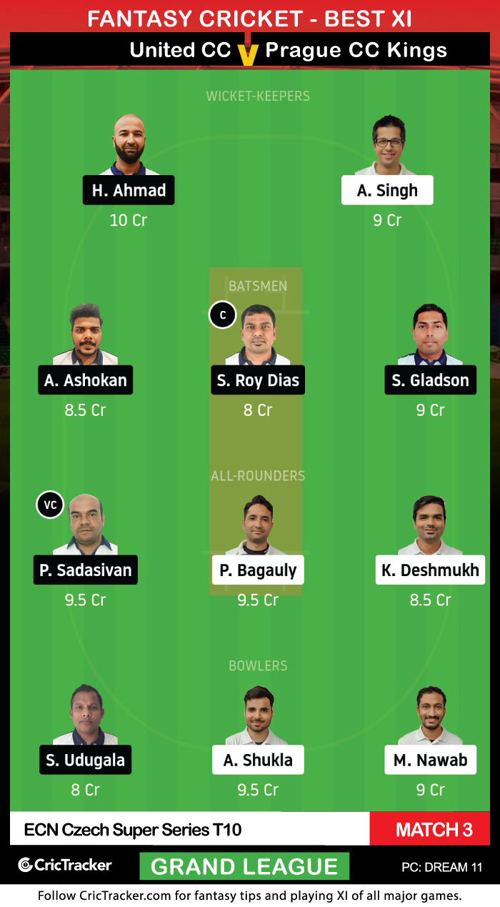 ECN-Czech-Super-Series-T10-2020,-Group-1-Match-3,-United-CC-vs-Prague-CC-Kings-Dream11-GrandLeague