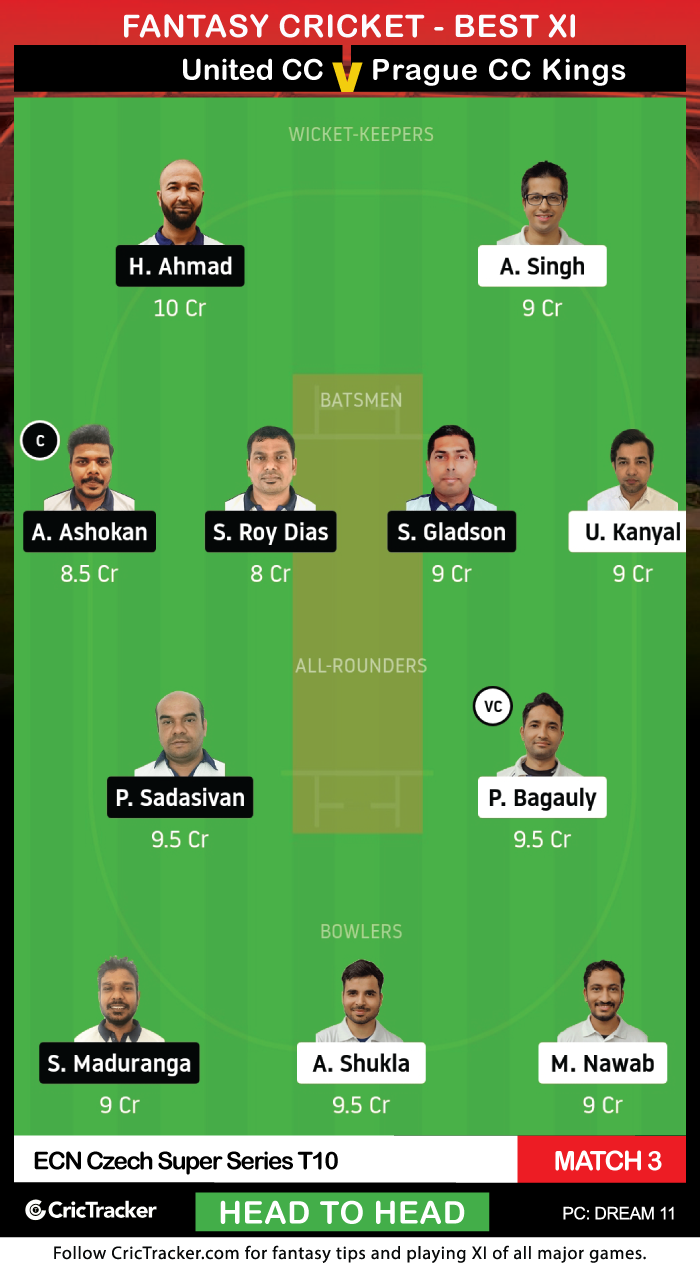 ECN-Czech-Super-Series-T10-2020,-Group-1-Match-3,-United-CC-vs-Prague-CC-Kings-Dream11-Head2Head