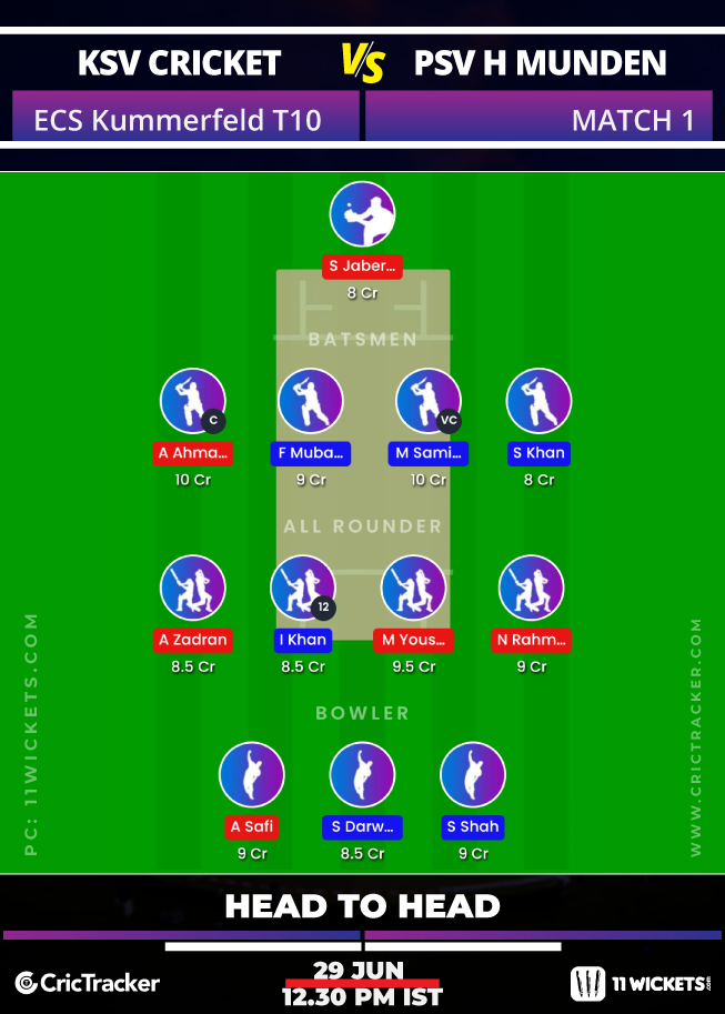 ECS-Kummerfeld-T10-2020-Match-1,-KSV-Cricket-vs-PSV-Hann-Munden-11Wickets-H2H