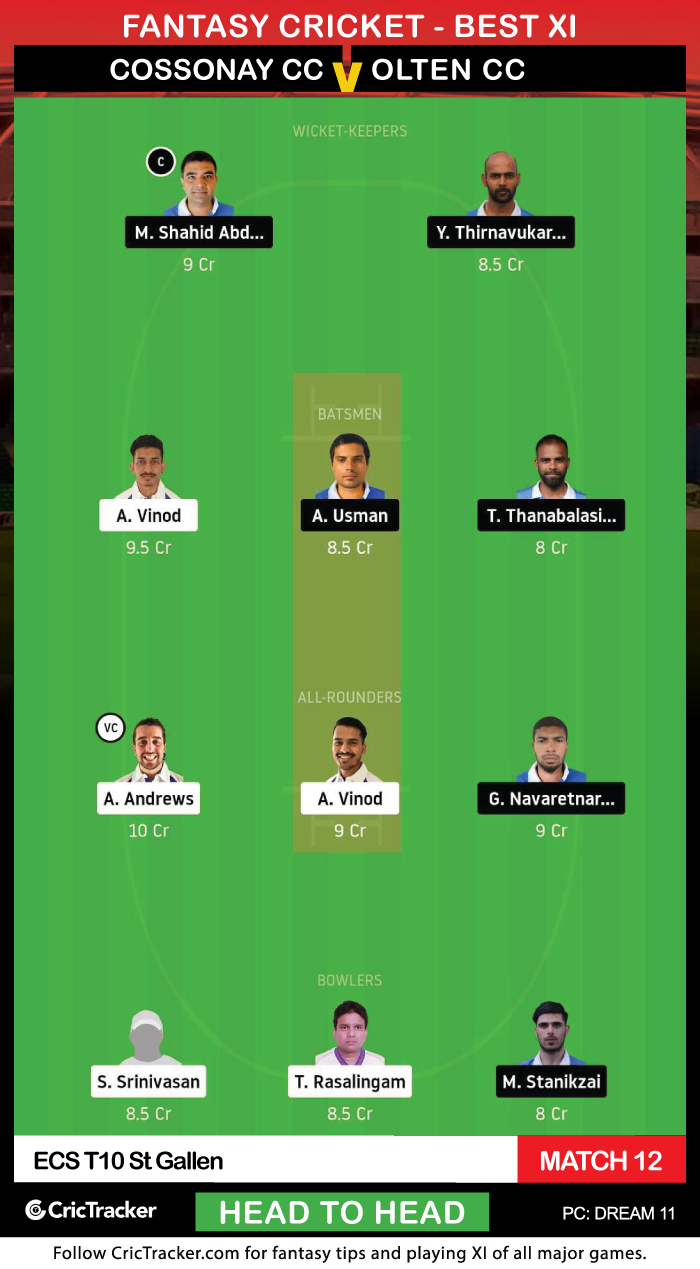 ECS-T10-St-Gallen-2020-–-Match-12,-Cossonay-CC-vs-Olten-CC-Dream11-Fantasy-H2H