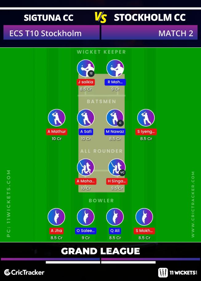 ECS-T10-Stockholm-2020-–-Match-2,-Sigtuna-CC-vs-Stockholm-CC-11Wickets-Fantasy-GL