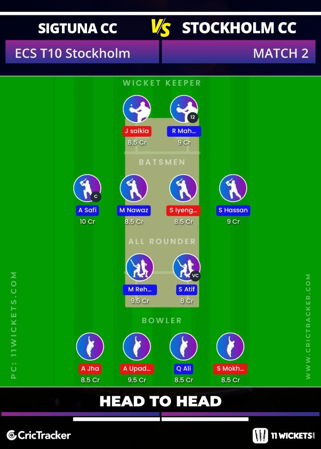 ECS-T10-Stockholm-2020-–-Match-2,-Sigtuna-CC-vs-Stockholm-CC-11Wickets-Fantasy-H2H