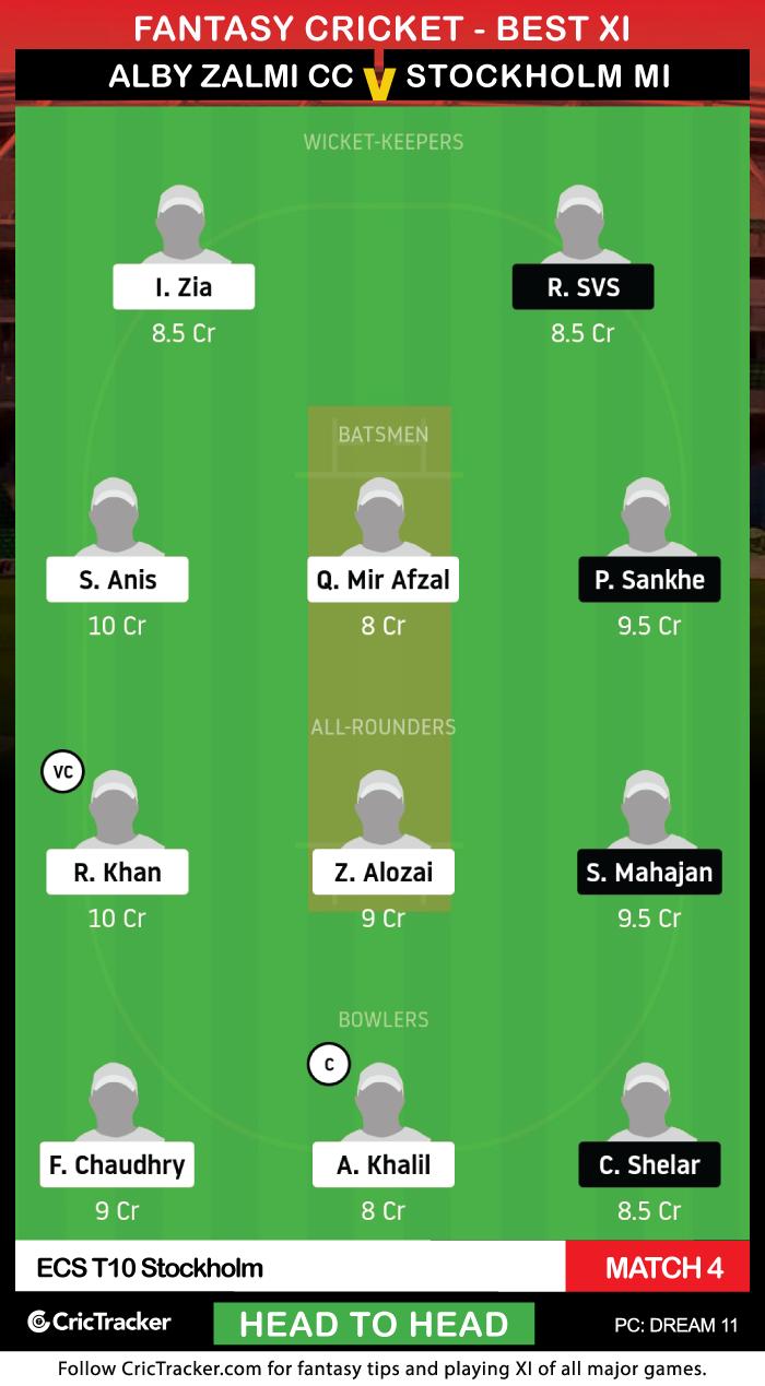 ECS-T10-Stockholm-2020-Match-4,-Alby-Zalmi-CC-vs-Stockholm-Mumbai-Indians-Dream11-Fantasy-H2H