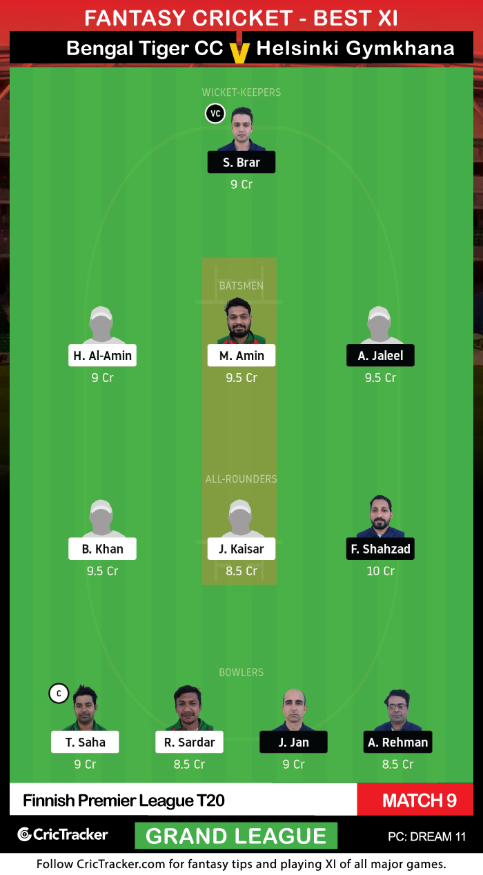 Finnish-Premier-League-T20-Match-9,-Bengal-Tiger-CC-vs-GYM-Helsinki-Gymkhana-(Grand-League)Dream11