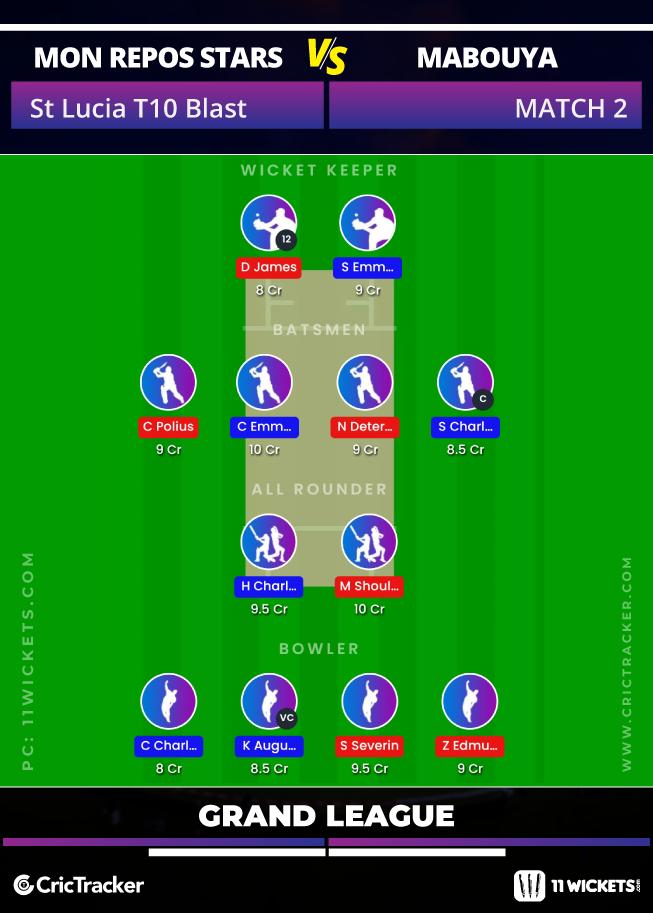 St-Lucia-T10-Blast-2020-Match-2,-Mon-Repos-Stars-vs-Mabouya-Constrictors-11Wickets-Fantasy-GL