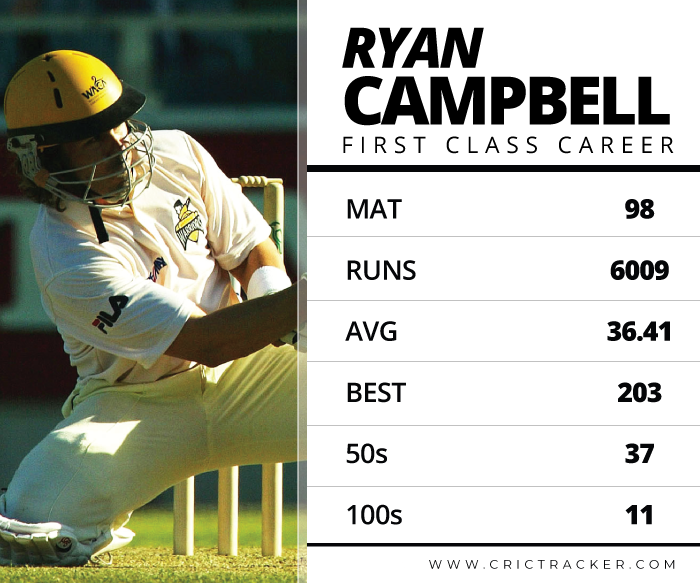 ryan-campbell-FC-cricket