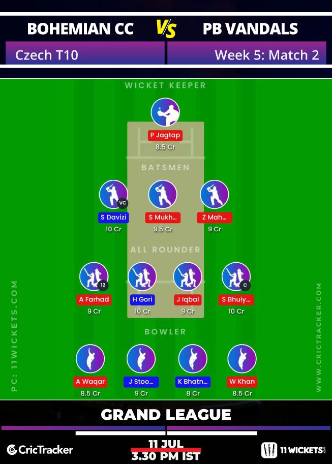 ECN-Czech-Super-Series-2020,-Week-5-Match-2,-Bohemian-CC-vs-Prague-Barbarians-Vandals-11Wickets-Fantasy-GL