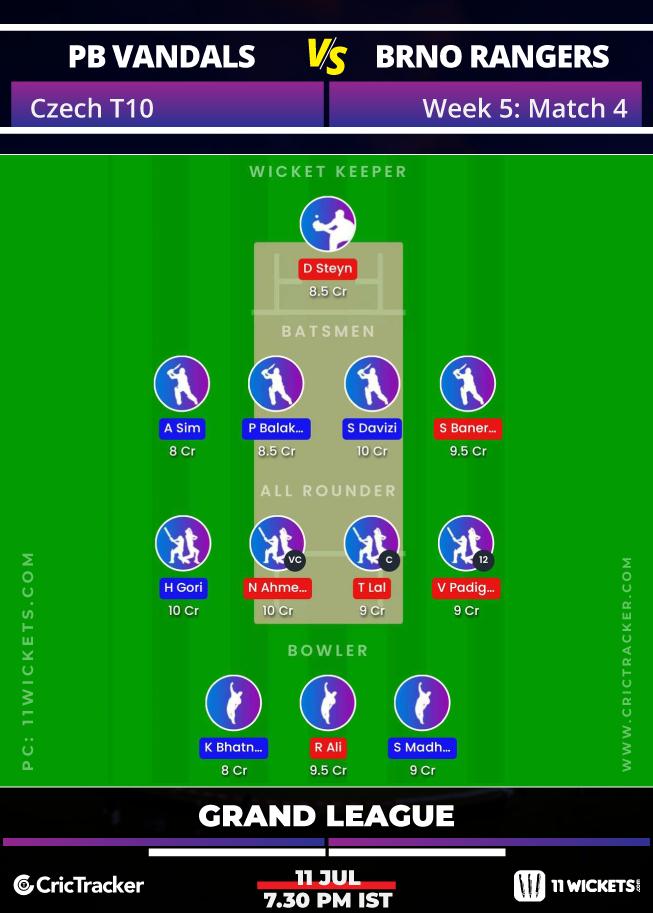 ECN-Czech-T10-Super-Series-2020--Week-5-Match-4,-Prague-Barbarian-Vandals-v-Brno-Rangers-11Wickets-Fantasy-GL
