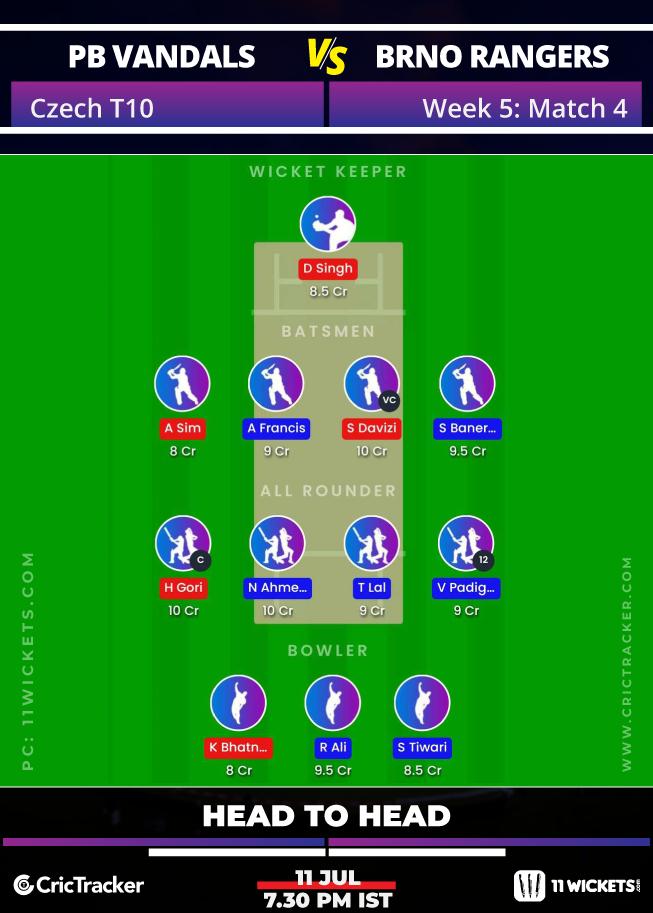 ECN-Czech-T10-Super-Series-2020--Week-5-Match-4,-Prague-Barbarian-Vandals-v-Brno-Rangers-11Wickets-Fantasy-H2H
