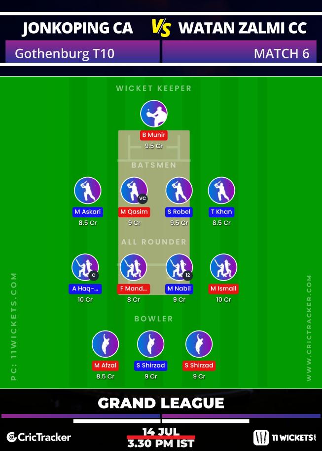 ECS-GothenburgT10-Match6-WatanZalmiCC-vs-JonkopingCC-11Wickets-GL