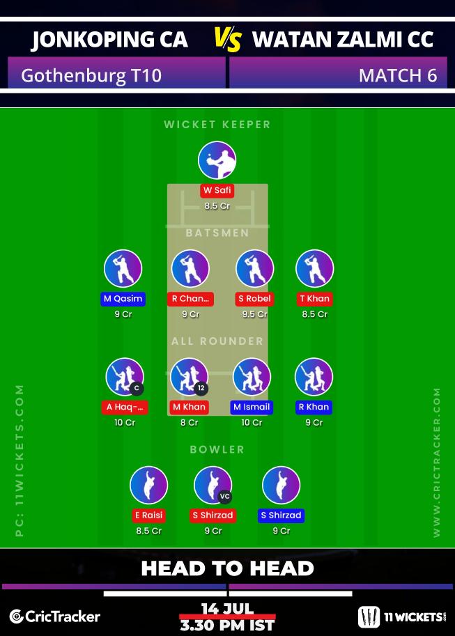 ECS-GothenburgT10-Match6-WatanZalmiCC-vs-JonkopingCC-11Wickets-H2H