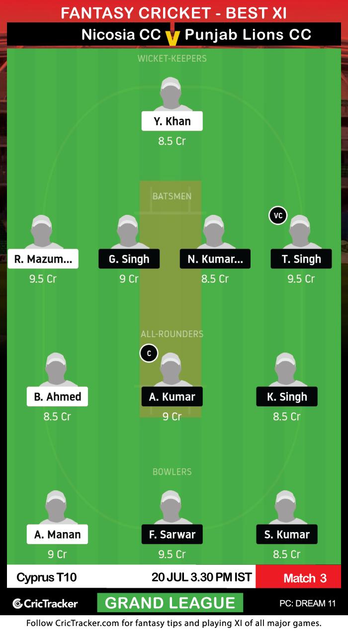 ECS-T10-Cyprus-2020-Match-3,-Nicosia-Cricket-Club-v-Punjab-Lions-Cricket-Club-Dream11Fantasy-GL