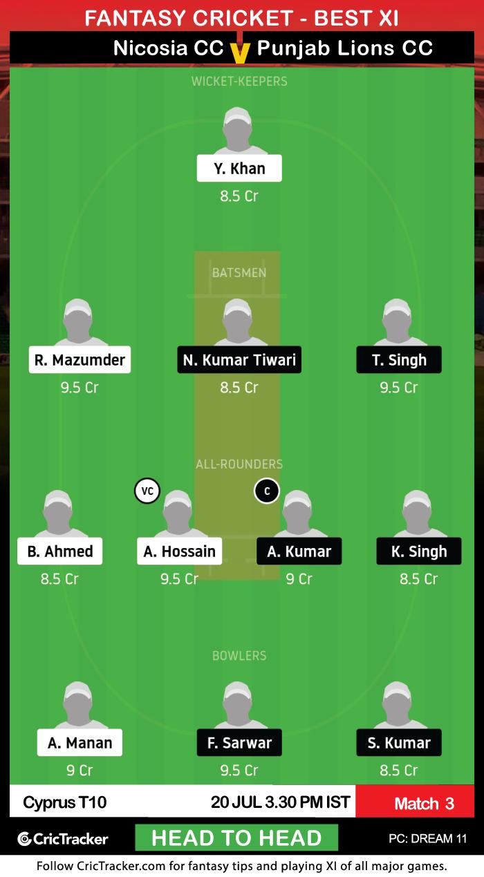 ECS-T10-Cyprus-2020-Match-3,-Nicosia-Cricket-Club-v-Punjab-Lions-Cricket-Club-Dream11Fantasy-H2H