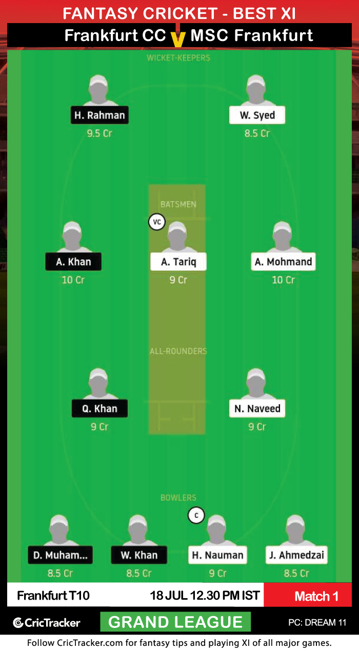 ECS-T10-Frankfurt-Match-1,-Frankfurt-CC-vs-MSC-Frankfurt---Dream11-Fantasy-GL
