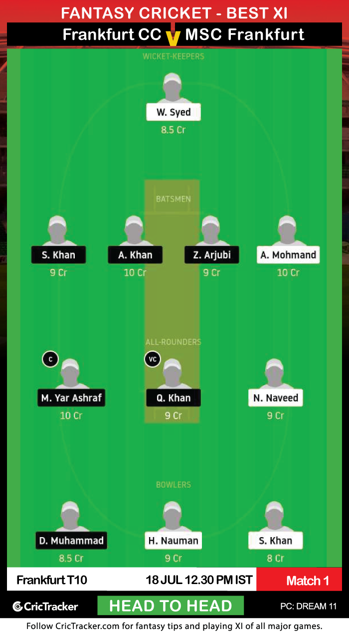 ECS-T10-Frankfurt-Match-1,-Frankfurt-CC-vs-MSC-Frankfurt---Dream11-Fantasy-H2H