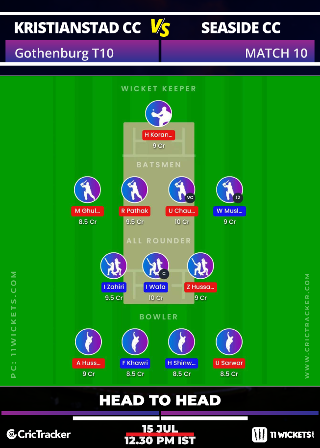 ECS-T10-Gothenburg-2020-–-Match-10,-Kristianstad-CC-vs-Seaside-CC-11Wickets-Fantasy-H2H