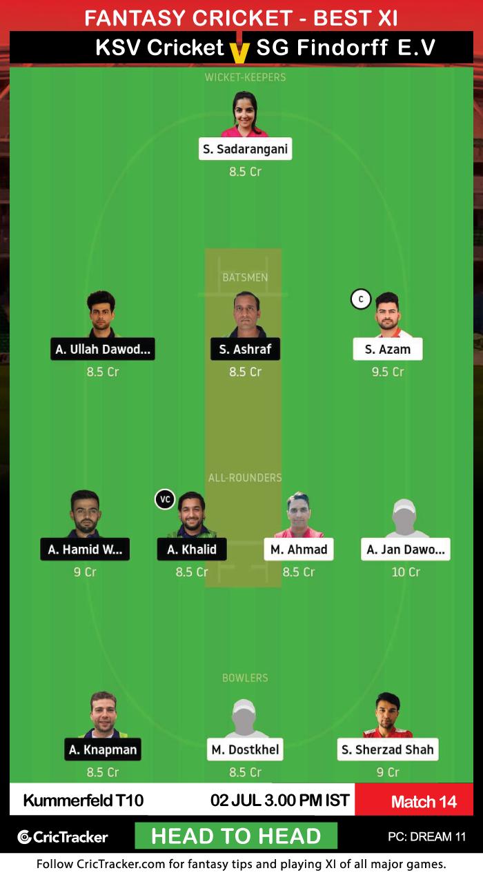 ECS-T10-Kummerfeld-2020-–-Match-14,-KSV-Cricket-vs-SG-Findorff-E.V-Dream11-Fantasy-H2H