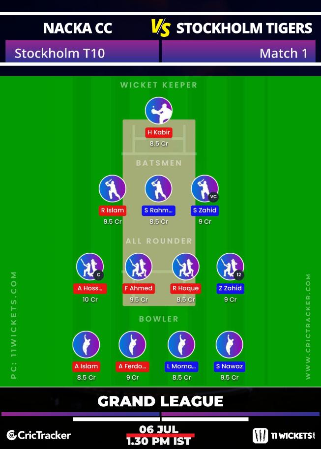 ECS-T10-Stockholm,-Botkyrka-2020-–-Match-1,-Nacka-CC-vs-Stockholm-Tigers-11Wickets-Fantasy-GL