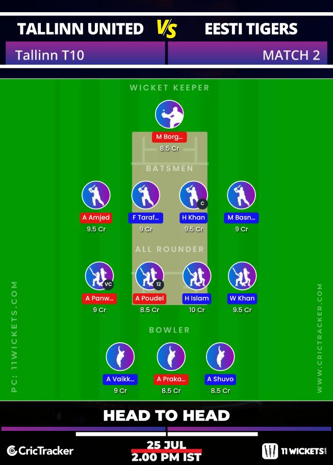 ECS-T10-Tallinn-2020-Match-2,-Tallinn-United-vs-Eesti-Tigers-–-11Wickets-Fantasy-Cricket-Tips-H2H