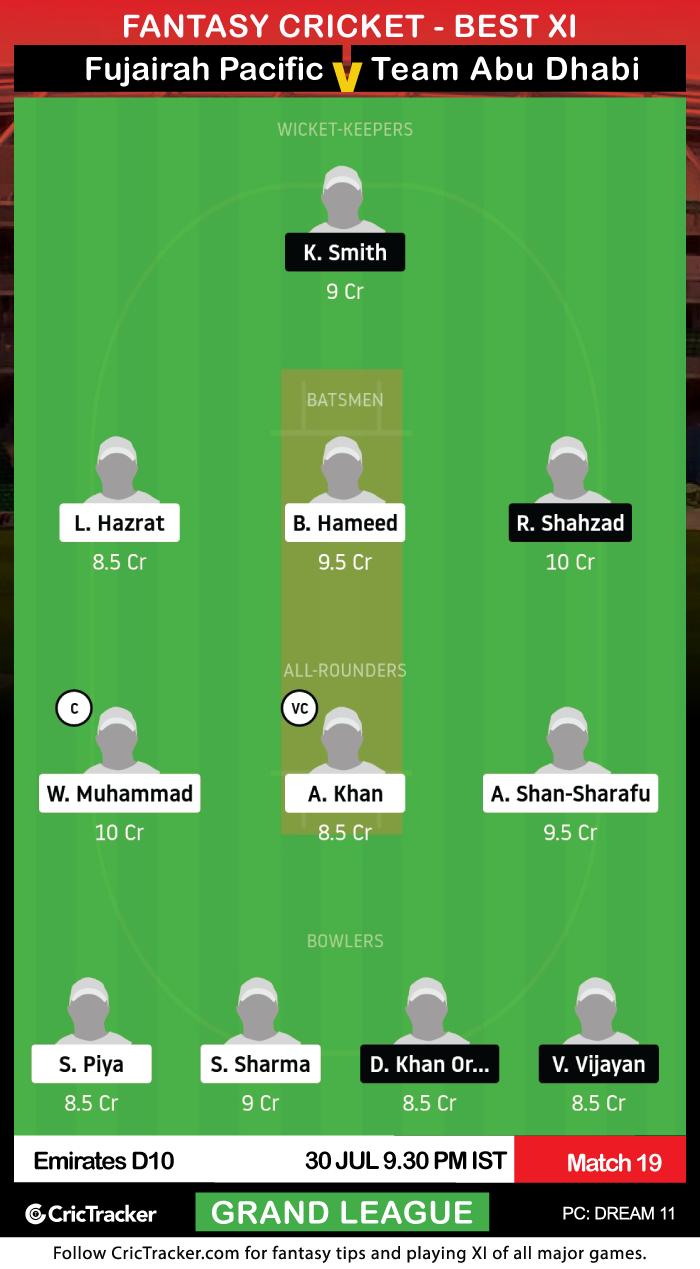 Emirates-D10-League-2020-Match-19-Fujairah-Pacific-Ventures-vs-Team-Abu-Dhabi-Dream11Fantasy-GL