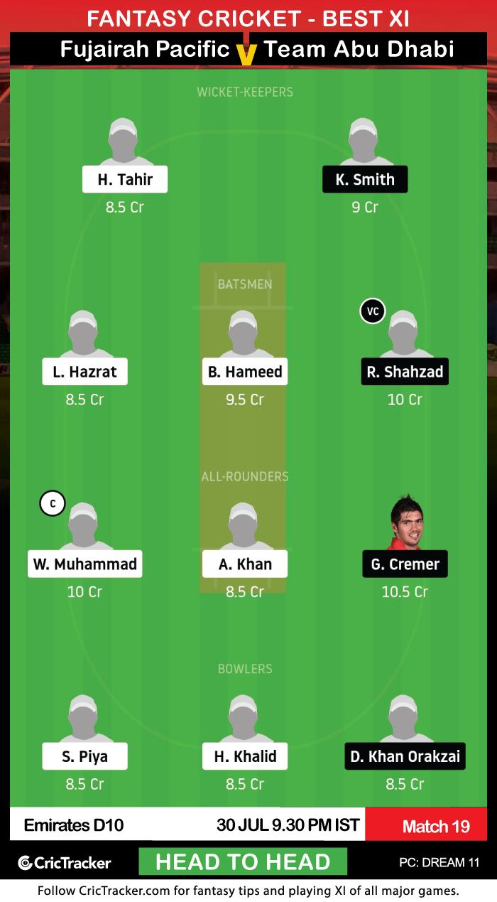 Emirates-D10-League-2020-Match-19-Fujairah-Pacific-Ventures-vs-Team-Abu-Dhabi-Dream11Fantasy-H2H