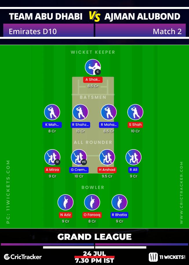 Emirates-D10-League-2020-Match-2,-Team-Abu-Dhabi-vs-Ajman-Alubond-11Wickets-Fantasy-GL