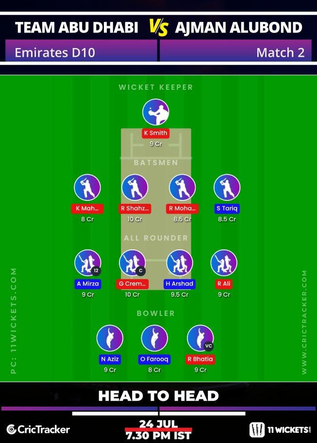 Emirates-D10-League-2020-Match-2,-Team-Abu-Dhabi-vs-Ajman-Alubond-11Wickets-Fantasy-H2H