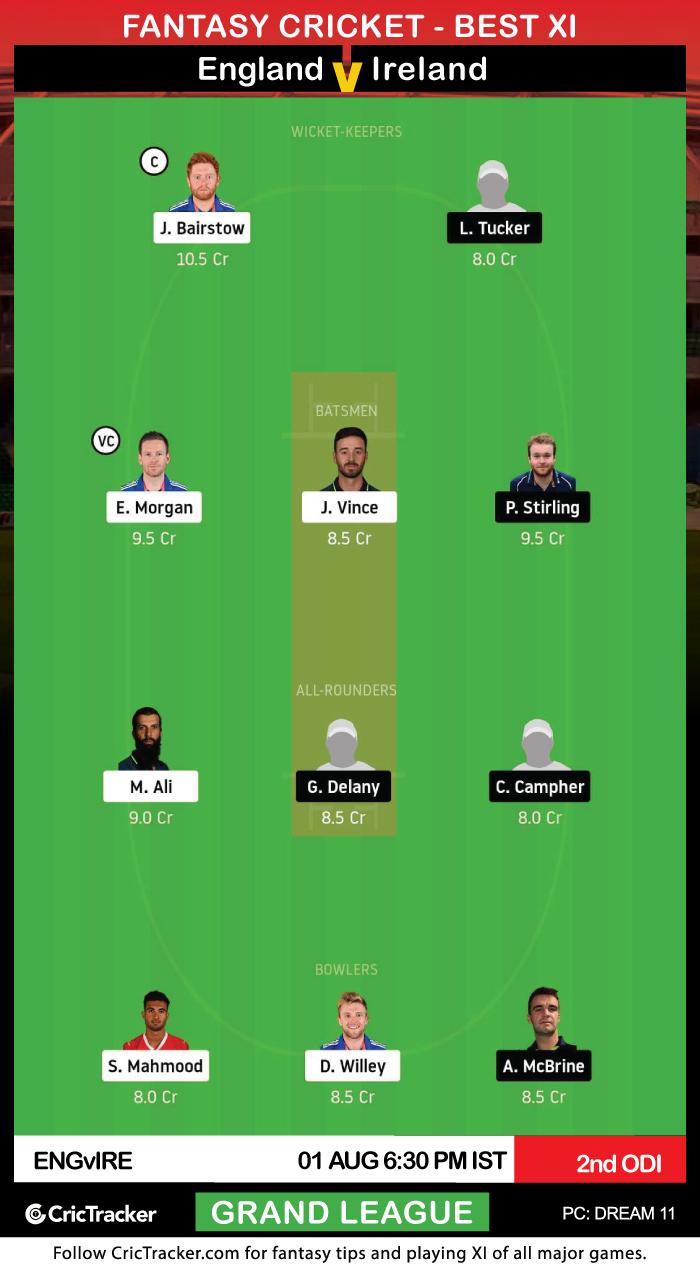 England-vs-Ireland-2020-2nd-ODI-Dream11-Fantasy-GL
