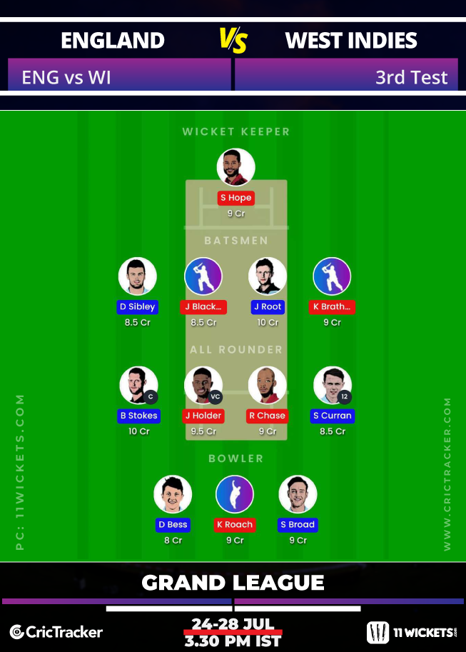 England-vs-West-Indies,-2020-3rd-Test-11Wickets-Fantasy-GL