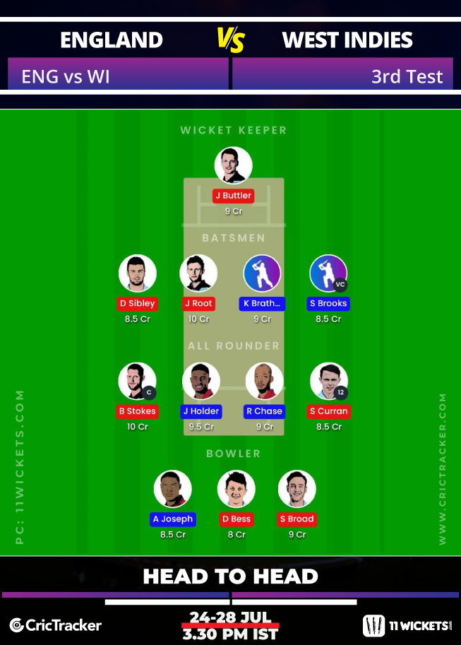England-vs-West-Indies,-2020-3rd-Test-11Wickets-Fantasy-H2H