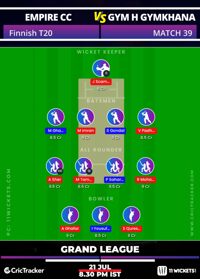 Finnish-Premier-League-T20-Match-39,-Empire-CC-v-GYM-Helsinki-Gymkhana-11Wickets-Fantasy-GL
