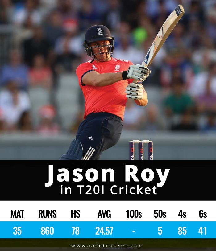 Jason-Roy-T20Is