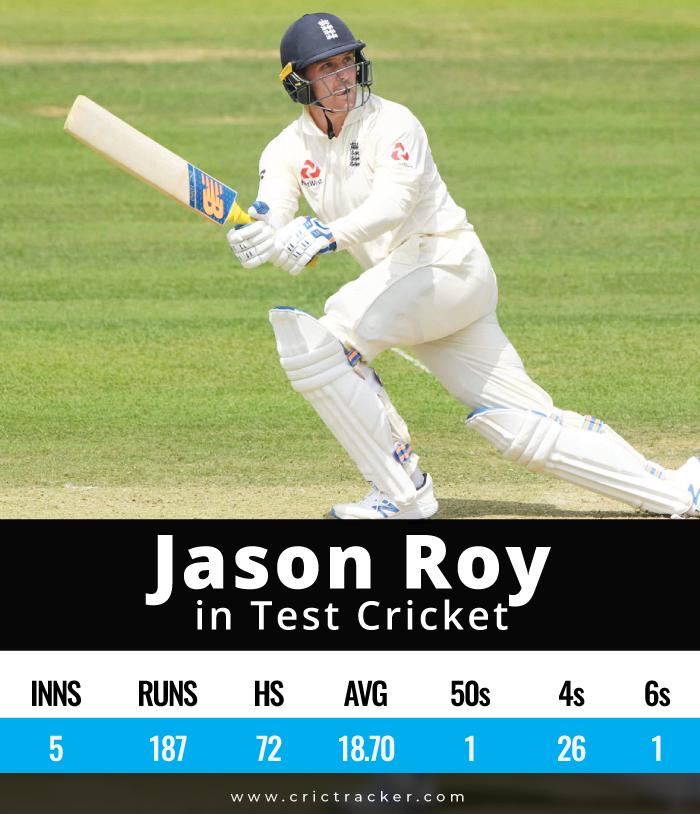 Jason-Roy-Tests