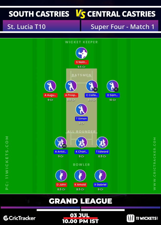 St-Lucia-T10-Blast,-2020-–-Super-Four,-Match-1,-South-Castries-Lions-vs-Central-Castries-Mindoo-Heritage-GL