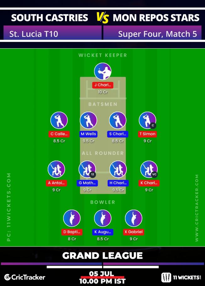 St.-Lucia-T10-Blast-Match-25-South-Castries-Lions-Mon-Repos-Stars-GL