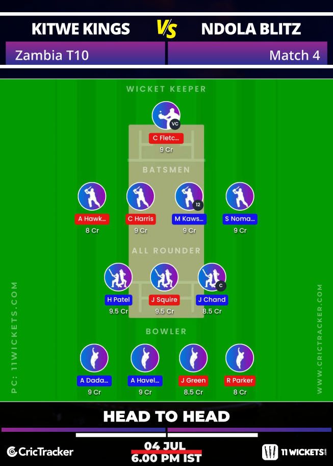 Zambia-Cricket-League-–-Match-4,-Kitwe-Kings-and-Ndola-Blitz-11Wickets-Fantasy-H2H