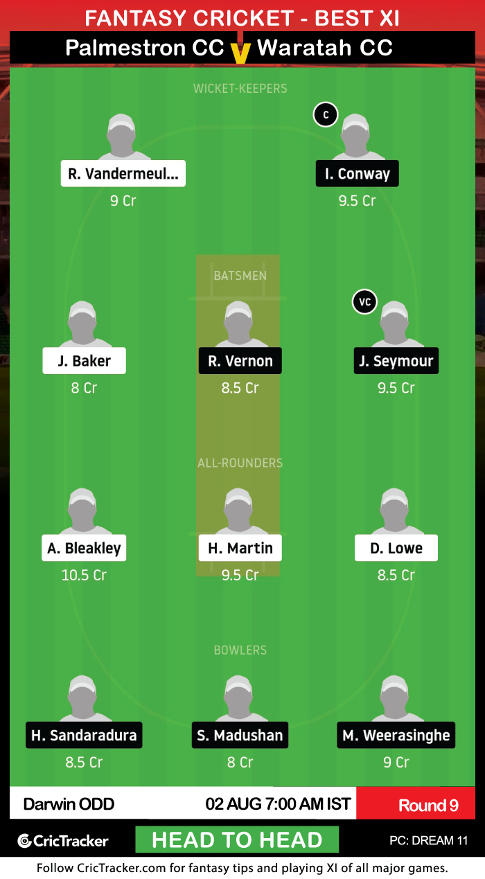 Darwin-and-District-ODD-2020-Round-9-–-Palmestron-Cricket-Club-v-Waratah-Cricket-Club-Dream11Fantasy-H2H