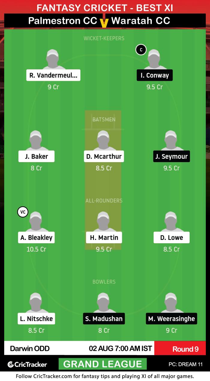 DarwinODD-Round-9-Palmestron-Cricket-Club-v-Waratah-Cricket-Club-Dream11Fantasy-GrandLeague