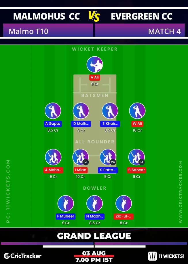 ECS-Malmo-Match-4-–-Malmohus-Cricket-Club-vs-Evergreen-Cricket-Club-11Wickets-GL