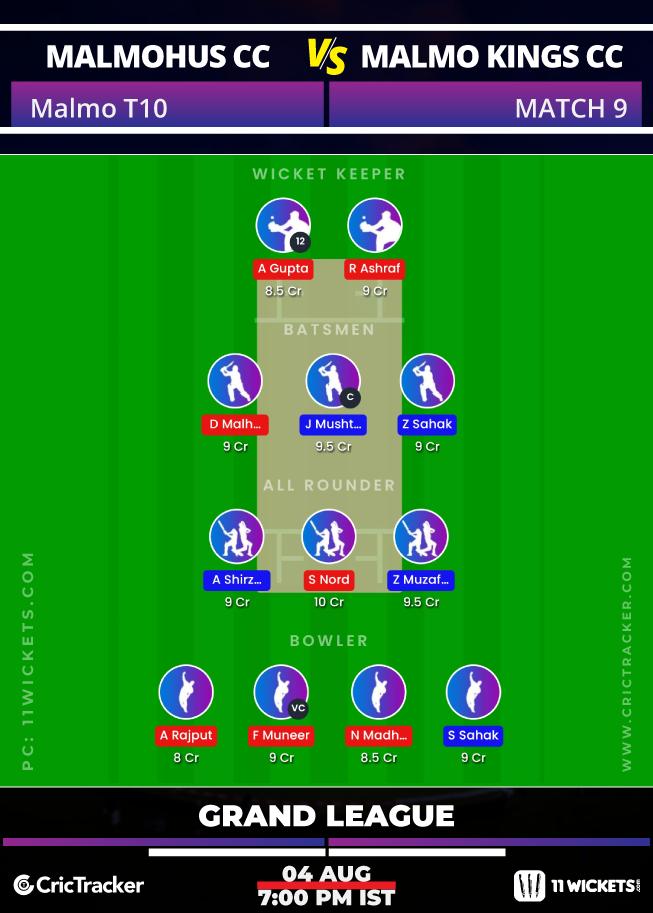 ECS-Malmo-T10-Match-9,-Malmohus-Cricket-Club-vs-Malmo-Kings-Cricket-Club-11WIcketsFantasy-GL