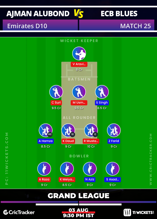 Emirates-D10-League-2020-Match-25,-Ajman-Alubond-vs-ECB-Blues-–-11Wickets-GL