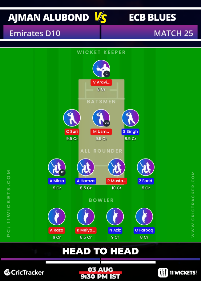 Emirates-D10-League-2020-Match-25,-Ajman-Alubond-vs-ECB-Blues-–-11Wickets-H2H