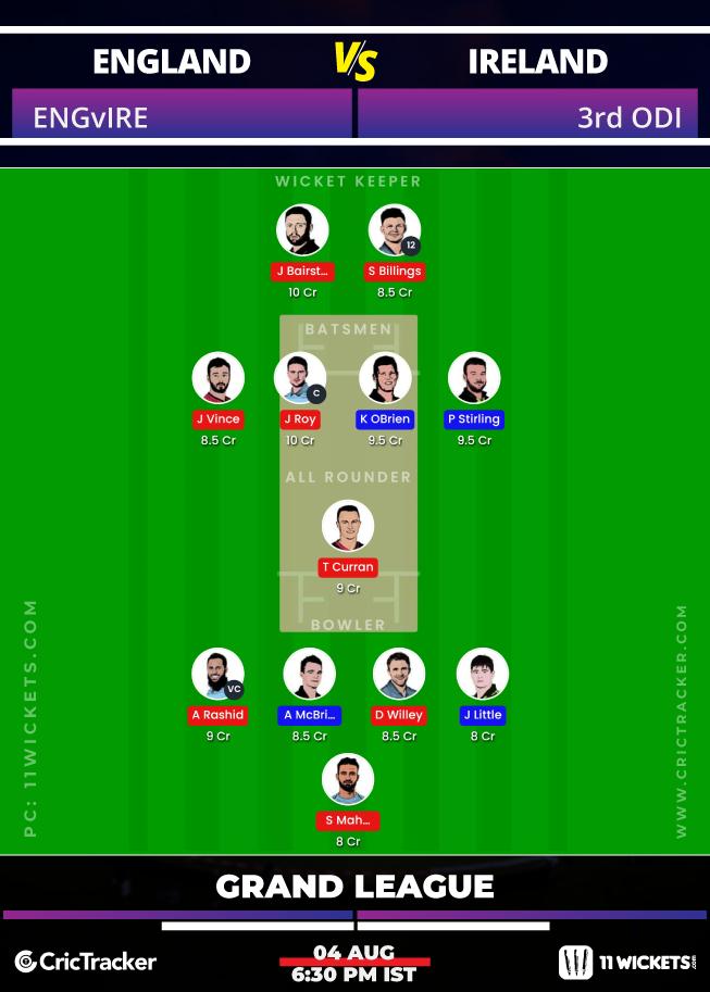 England-vs-Ireland-2020-3rd-ODI-11Wickets-Fantasy-GL