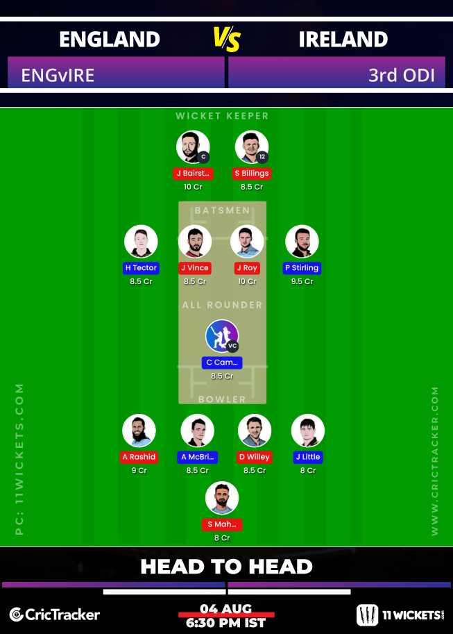 England-vs-Ireland-2020-3rd-ODI-11Wickets-Fantasy-H2H